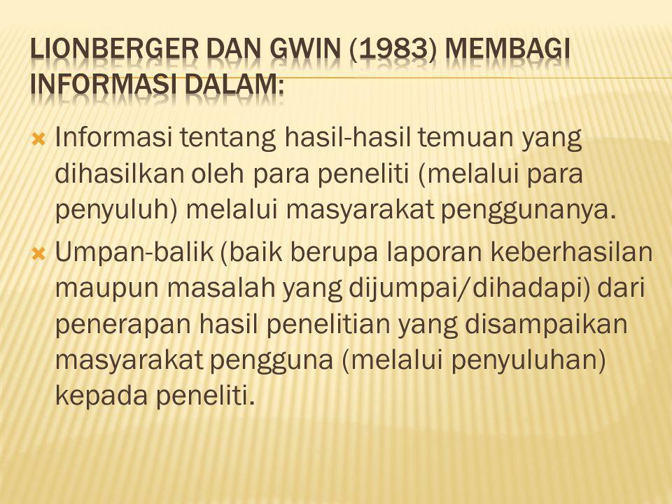 Lionberger dan Gwin (1983) membagi informasi dalam: