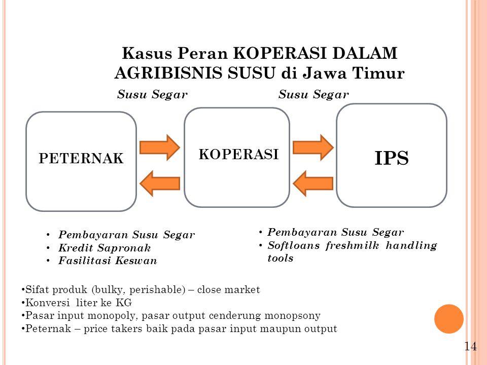 Kasus Peran KOPERASI DALAM AGRIBISNIS SUSU di Jawa Timur