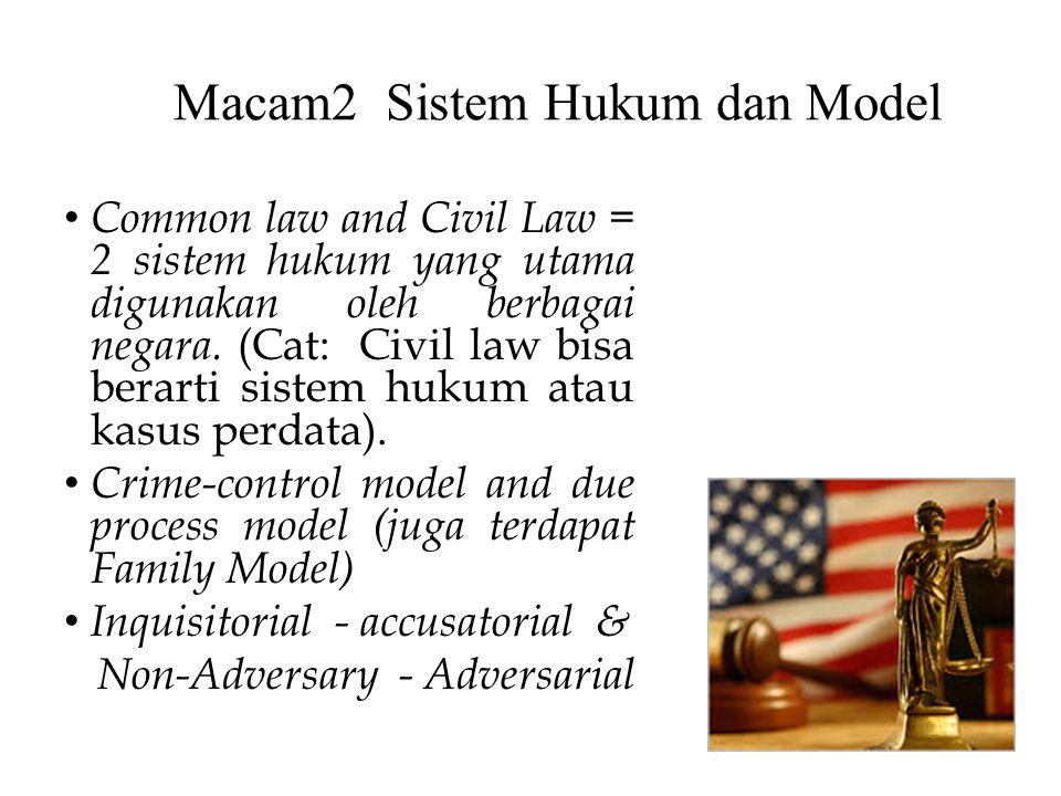 Macam2 Sistem Hukum dan Model