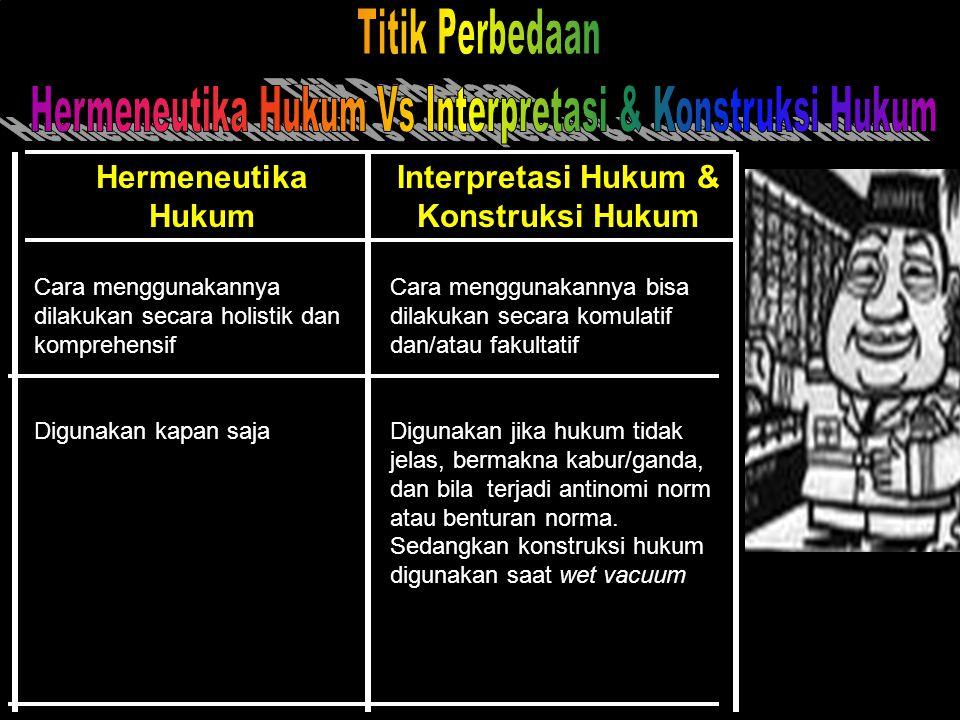 Interpretasi Hukum & Konstruksi Hukum