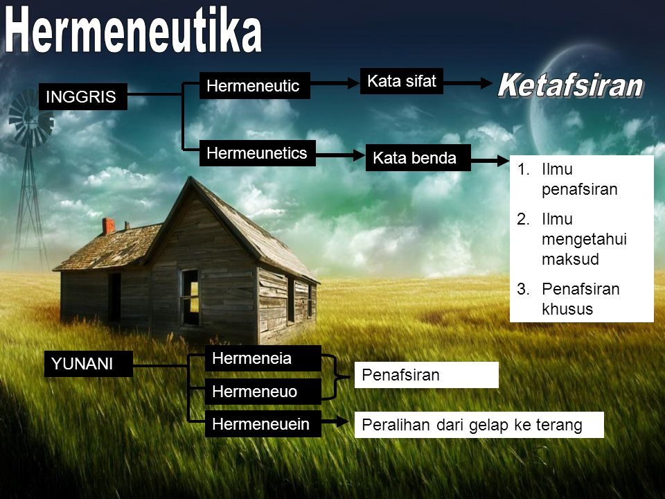 Hermeneutika Ketafsiran Kata sifat Hermeneutic INGGRIS Hermeunetics