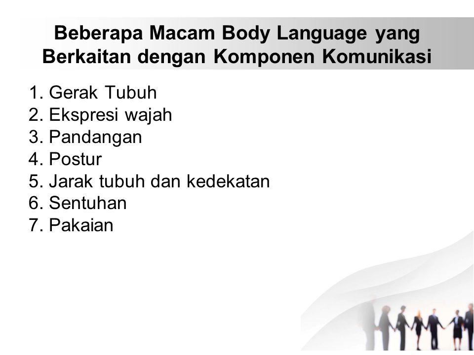 Beberapa Macam Body Language yang Berkaitan dengan Komponen Komunikasi