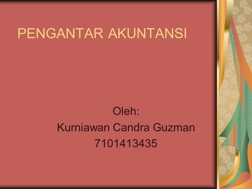 Oleh: Kurniawan Candra Guzman 7101413435