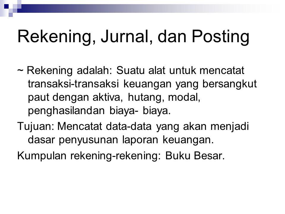 Rekening, Jurnal, dan Posting