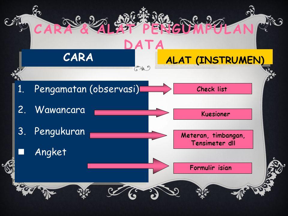 CARA & ALAT PENGUMPULAN DATA