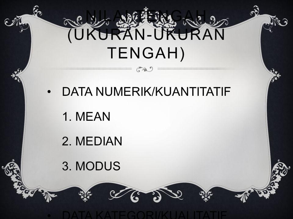 NILAI TENGAH (UKURAN-UKURAN TENGAH)