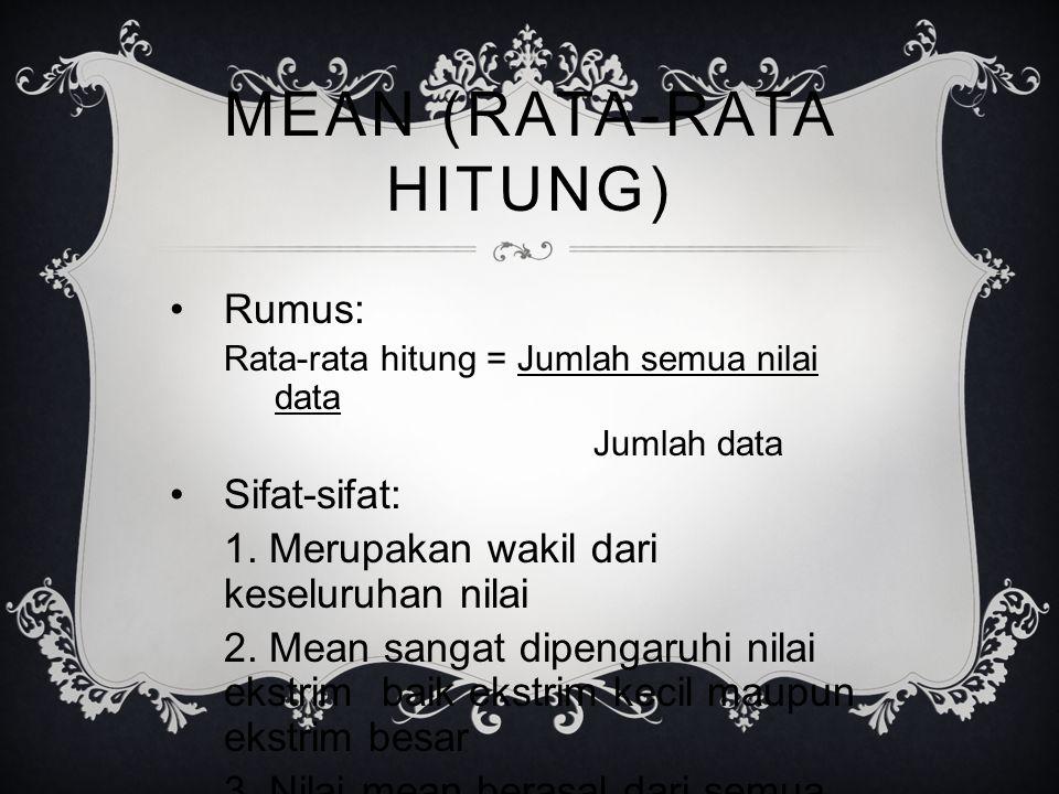 MEAN (RATA-RATA HITUNG)