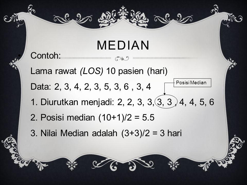 MEDIAN Contoh: Lama rawat (LOS) 10 pasien (hari)