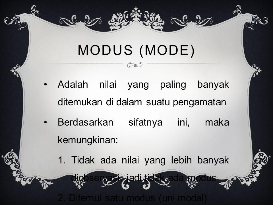 MODUS (MODE) Adalah nilai yang paling banyak ditemukan di dalam suatu pengamatan. Berdasarkan sifatnya ini, maka kemungkinan: