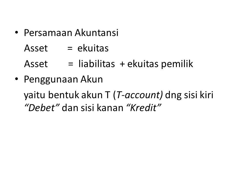 Persamaan Akuntansi Asset = ekuitas. Asset = liabilitas + ekuitas pemilik. Penggunaan Akun.