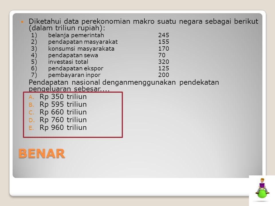 Diketahui data perekonomian makro suatu negara sebagai berikut (dalam triliun rupiah):