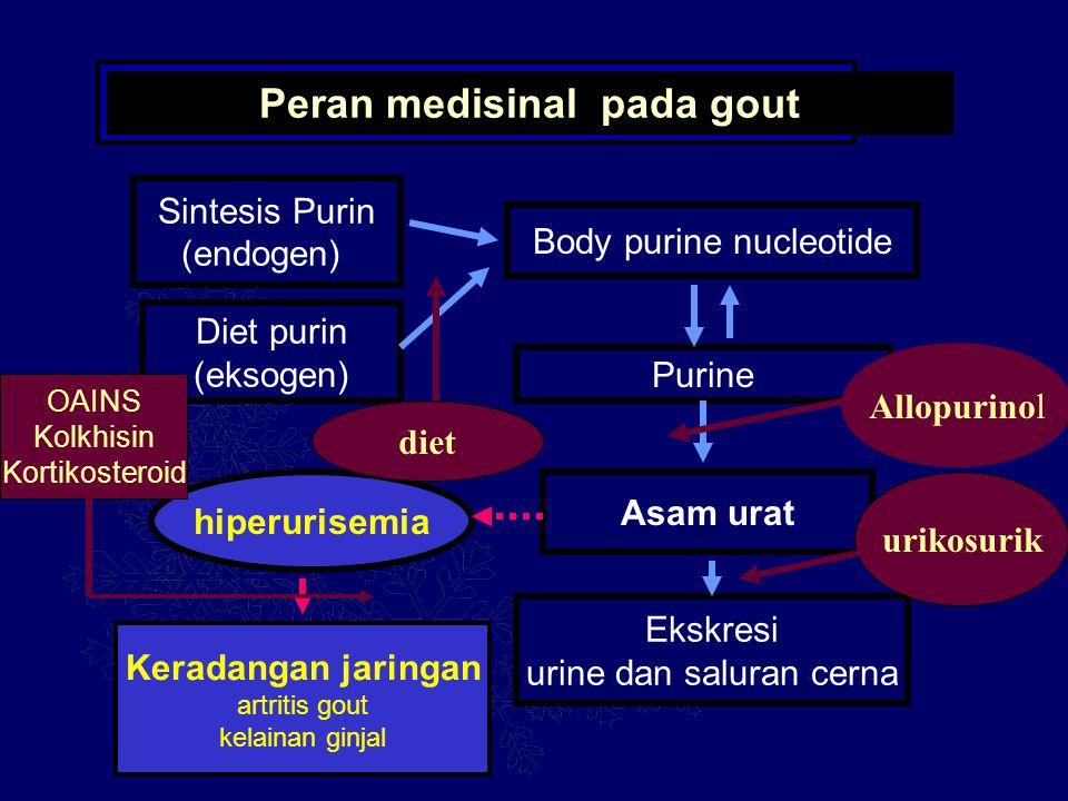 Peran medisinal pada gout