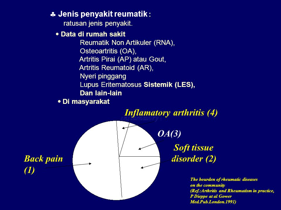 Inflamatory arthritis (4)