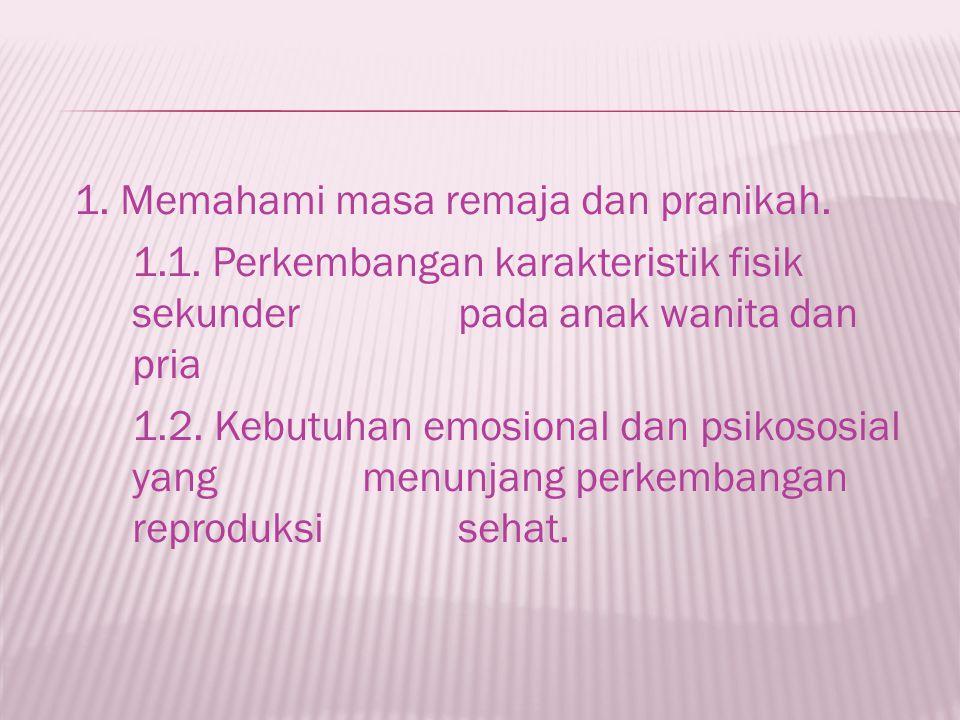 1. Memahami masa remaja dan pranikah. 1. 1