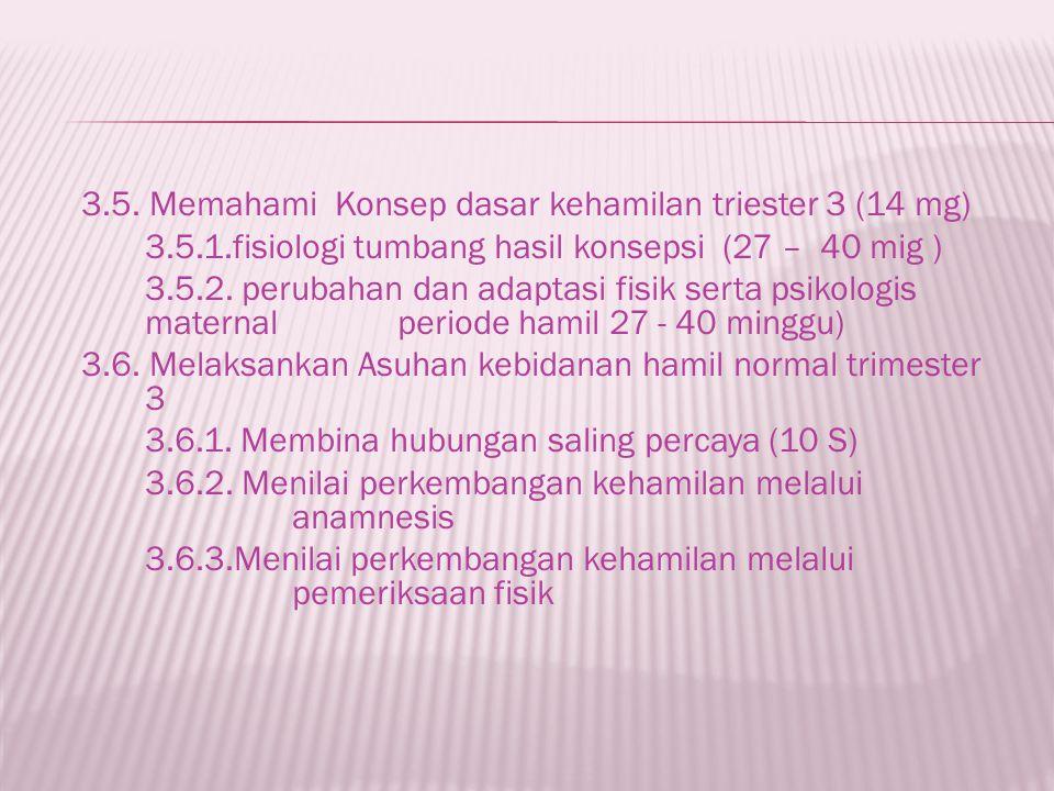 3. 5. Memahami Konsep dasar kehamilan triester 3 (14 mg) 3. 5. 1