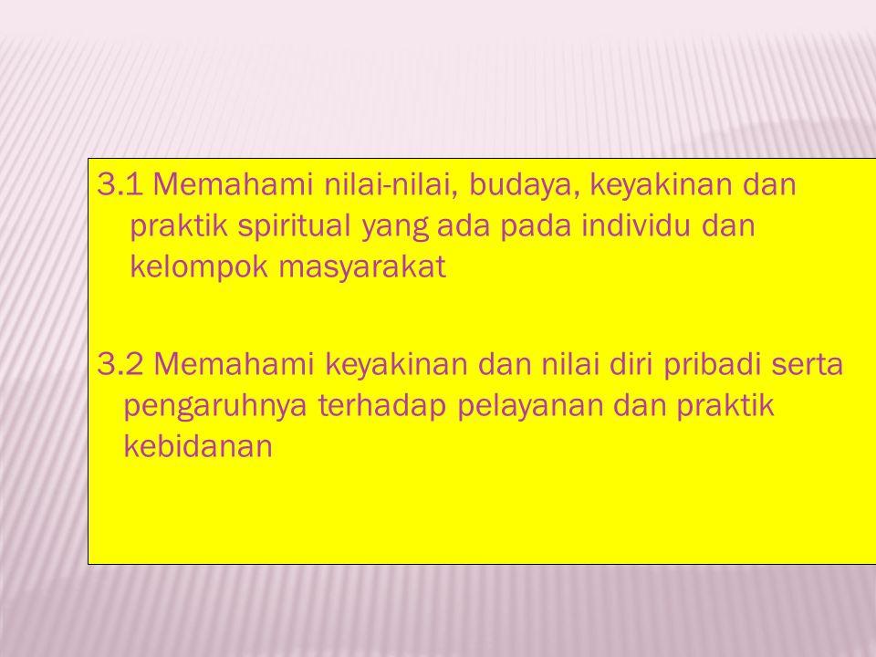 3.1 Memahami nilai-nilai, budaya, keyakinan dan praktik spiritual yang ada pada individu dan kelompok masyarakat