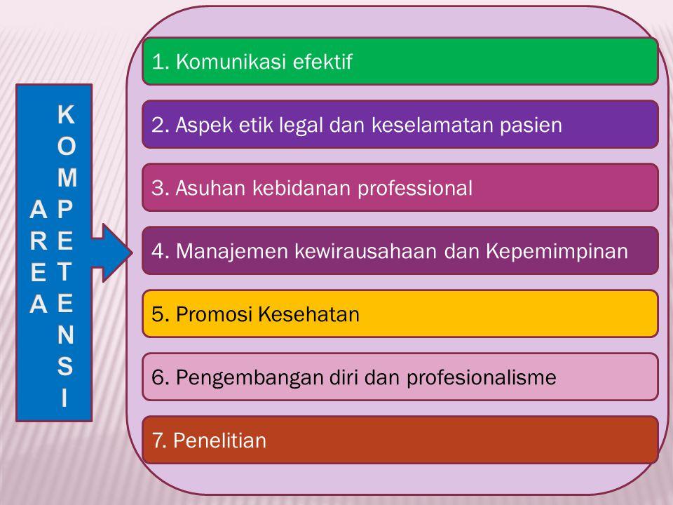 KOMPETENSI AREA 1. Komunikasi efektif