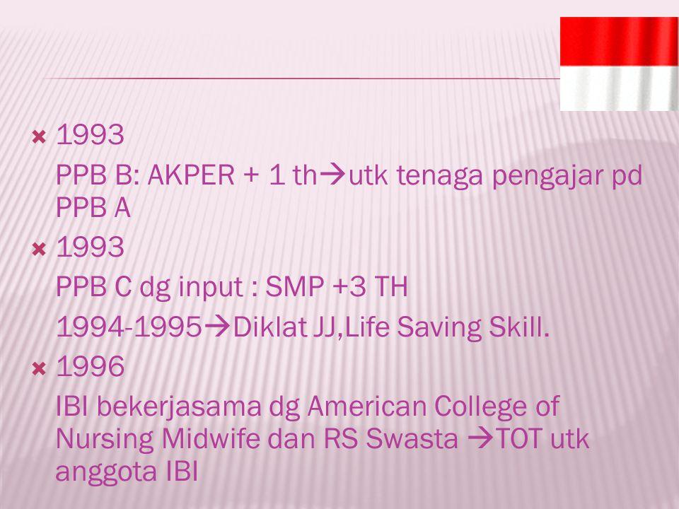1993 PPB B: AKPER + 1 thutk tenaga pengajar pd PPB A. PPB C dg input : SMP +3 TH. 1994-1995Diklat JJ,Life Saving Skill.