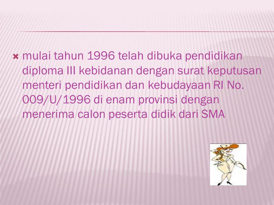 mulai tahun 1996 telah dibuka pendidikan diploma III kebidanan dengan surat keputusan menteri pendidikan dan kebudayaan RI No.