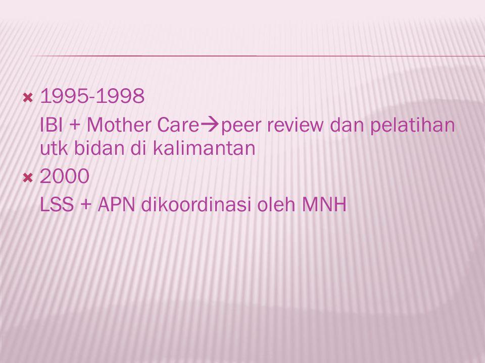 1995-1998 IBI + Mother Carepeer review dan pelatihan utk bidan di kalimantan.