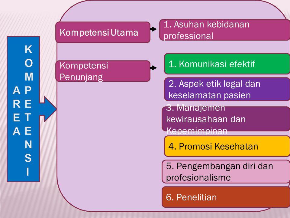 KOMPETENSI AREA 1. Asuhan kebidanan professional Kompetensi Utama