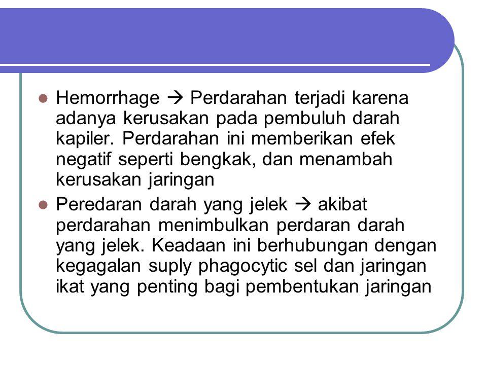 Hemorrhage  Perdarahan terjadi karena adanya kerusakan pada pembuluh darah kapiler. Perdarahan ini memberikan efek negatif seperti bengkak, dan menambah kerusakan jaringan