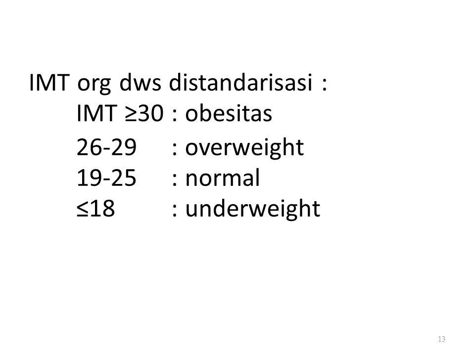 IMT org dws distandarisasi :