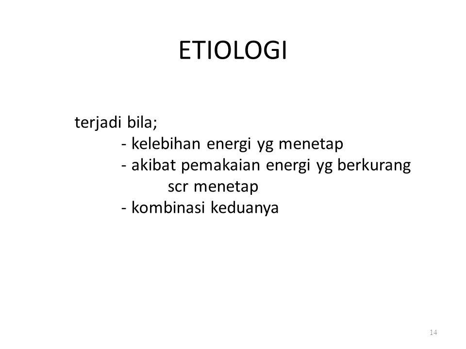 terjadi bila; ETIOLOGI - kelebihan energi yg menetap