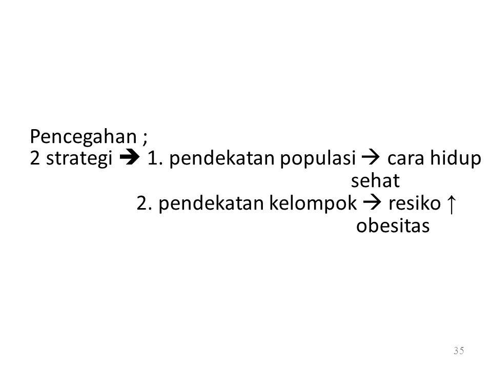 2 strategi  1. pendekatan populasi  cara hidup