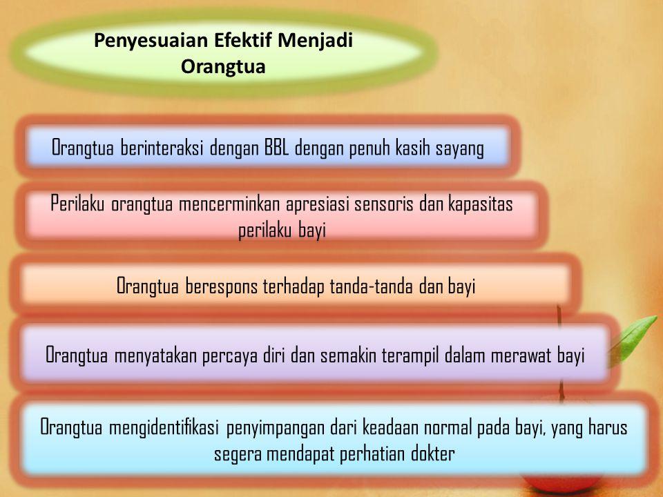 Penyesuaian Efektif Menjadi Orangtua
