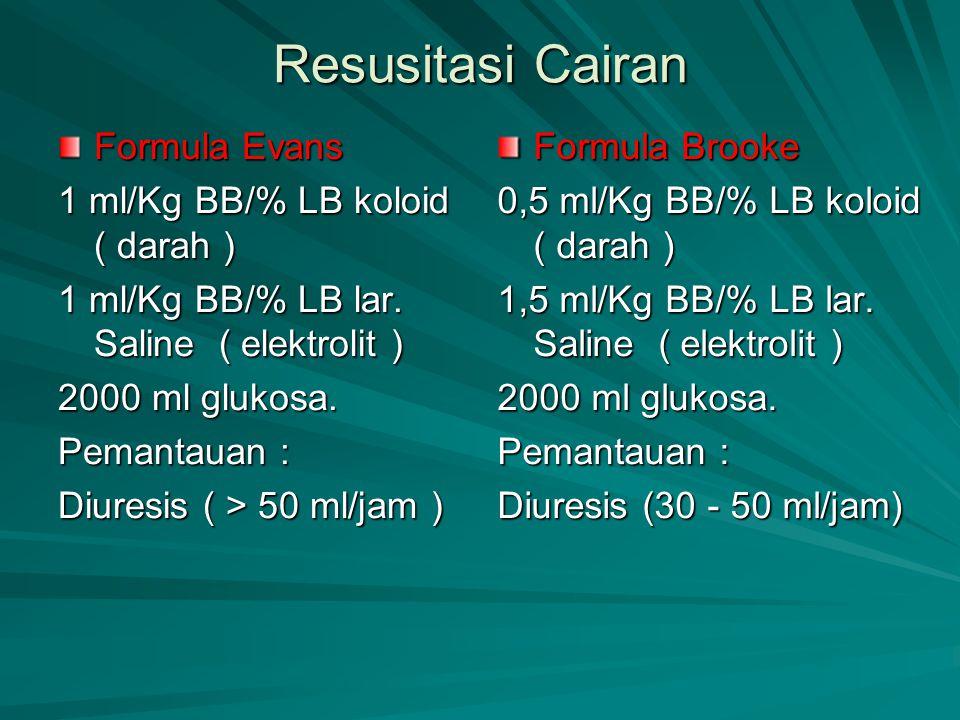 Resusitasi Cairan Formula Evans 1 ml/Kg BB/% LB koloid ( darah )