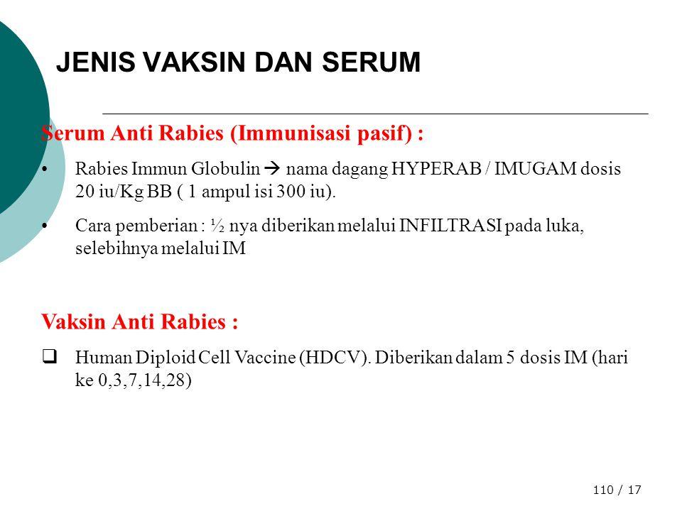JENIS VAKSIN DAN SERUM Serum Anti Rabies (Immunisasi pasif) :