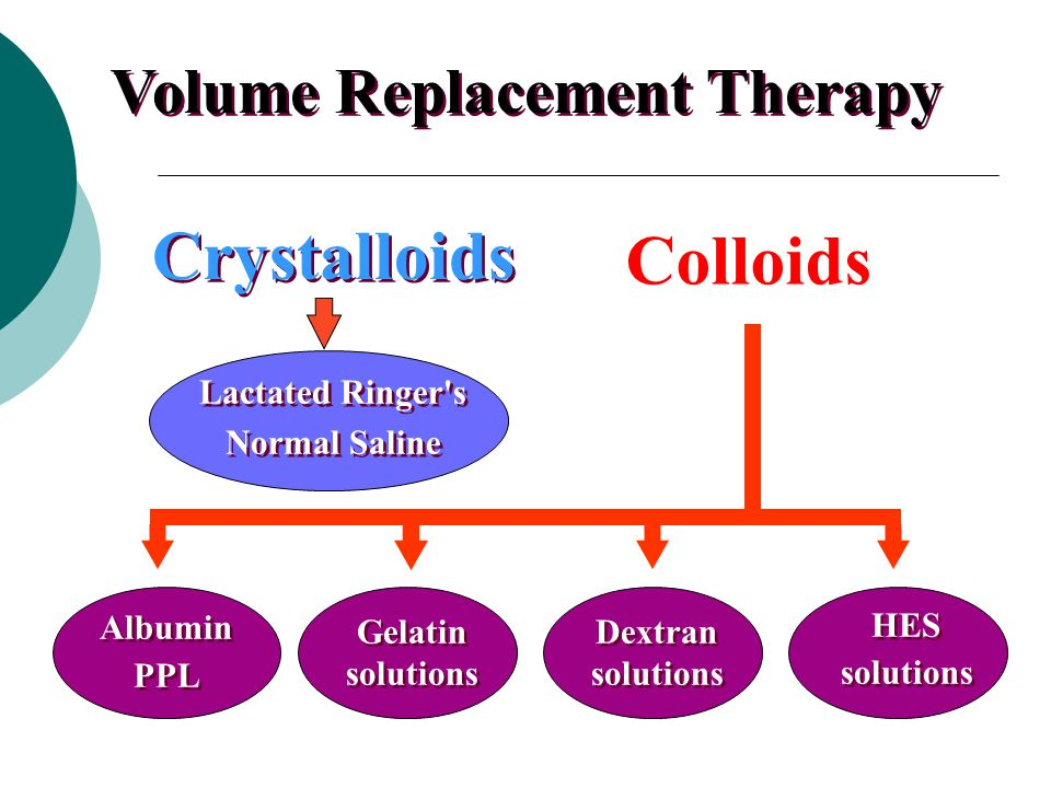 Volume Replacement Therapy