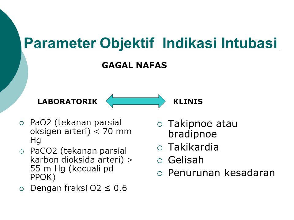 Parameter Objektif Indikasi Intubasi