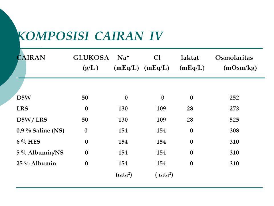 KOMPOSISI CAIRAN IV CAIRAN GLUKOSA Na+ Cl- laktat Osmolaritas