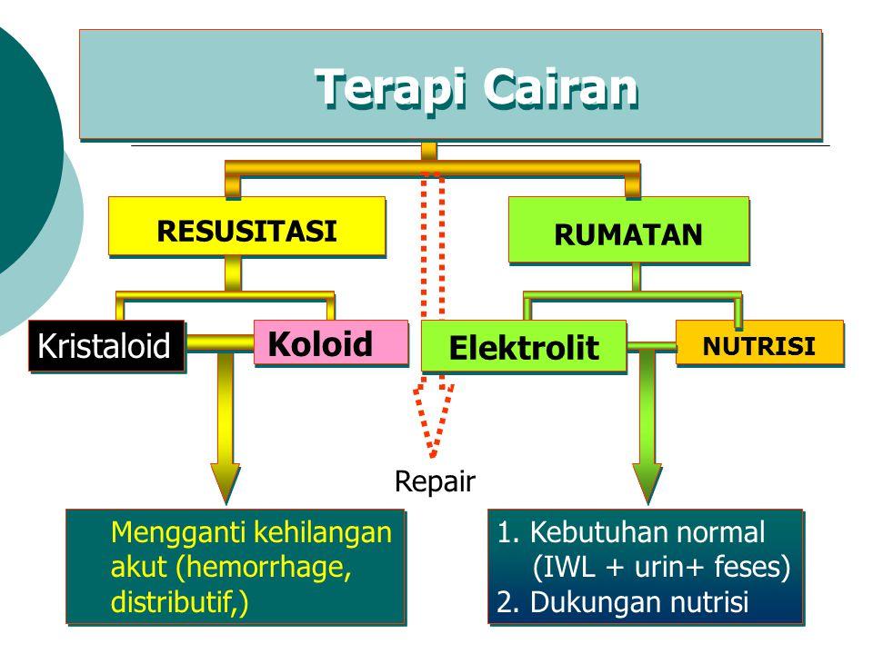 Terapi Cairan Elektrolit RESUSITASI RUMATAN NUTRISI Kristaloid Koloid