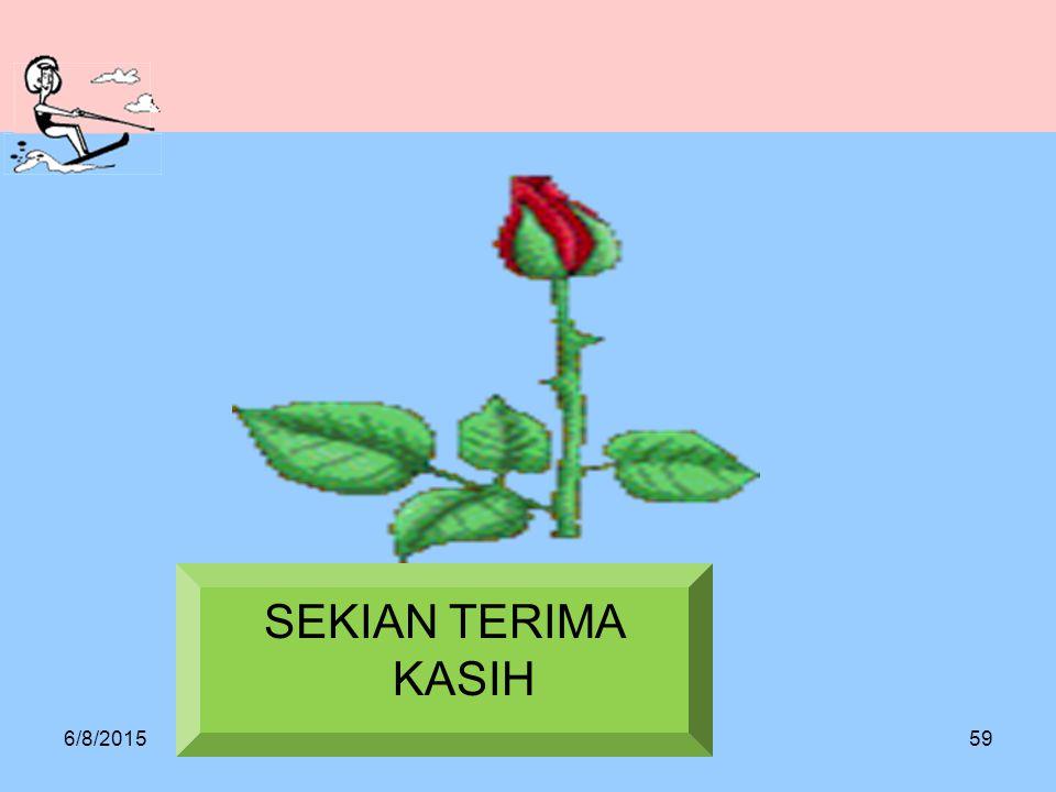 SEKIAN TERIMA KASIH 4/16/2017