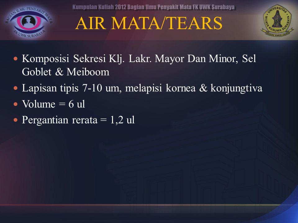 AIR MATA/TEARS Komposisi Sekresi Klj. Lakr. Mayor Dan Minor, Sel Goblet & Meiboom. Lapisan tipis 7-10 um, melapisi kornea & konjungtiva.