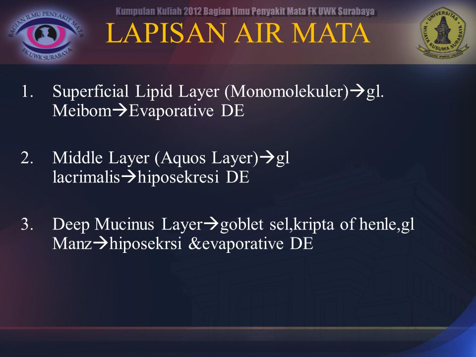 LAPISAN AIR MATA Superficial Lipid Layer (Monomolekuler)gl. MeibomEvaporative DE. Middle Layer (Aquos Layer)gl lacrimalishiposekresi DE.