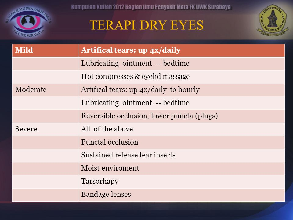 TERAPI DRY EYES Mild Artifical tears: up 4x/daily