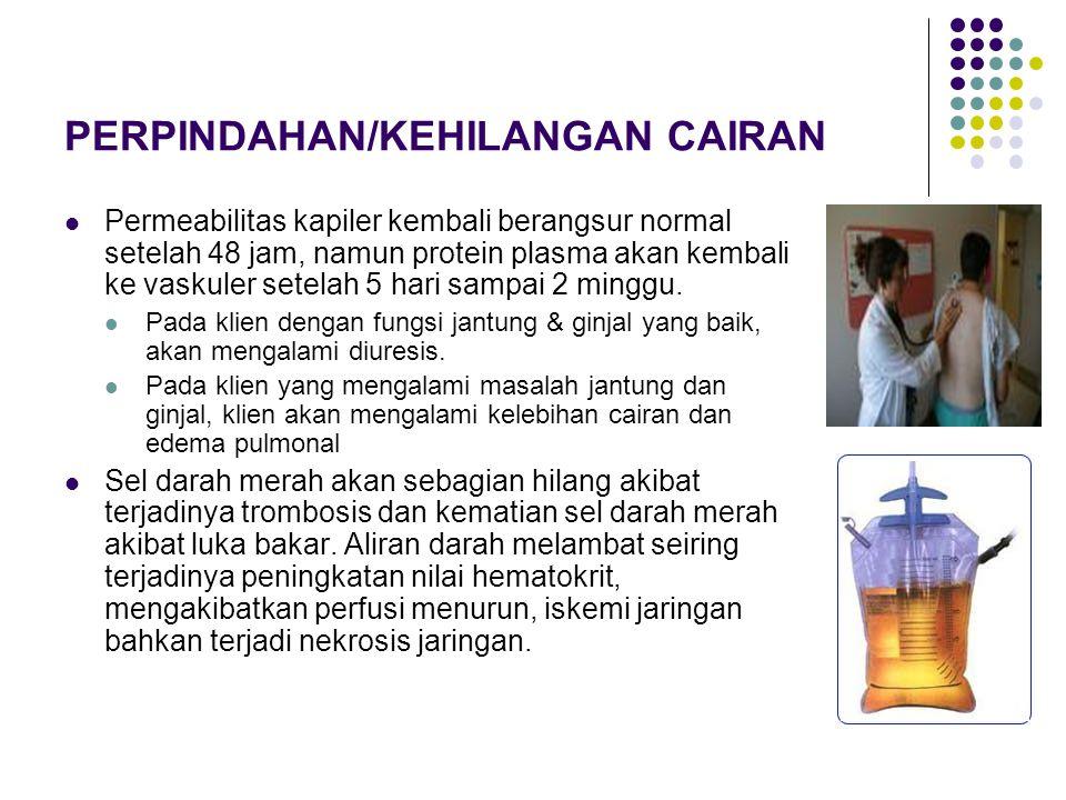 PERPINDAHAN/KEHILANGAN CAIRAN