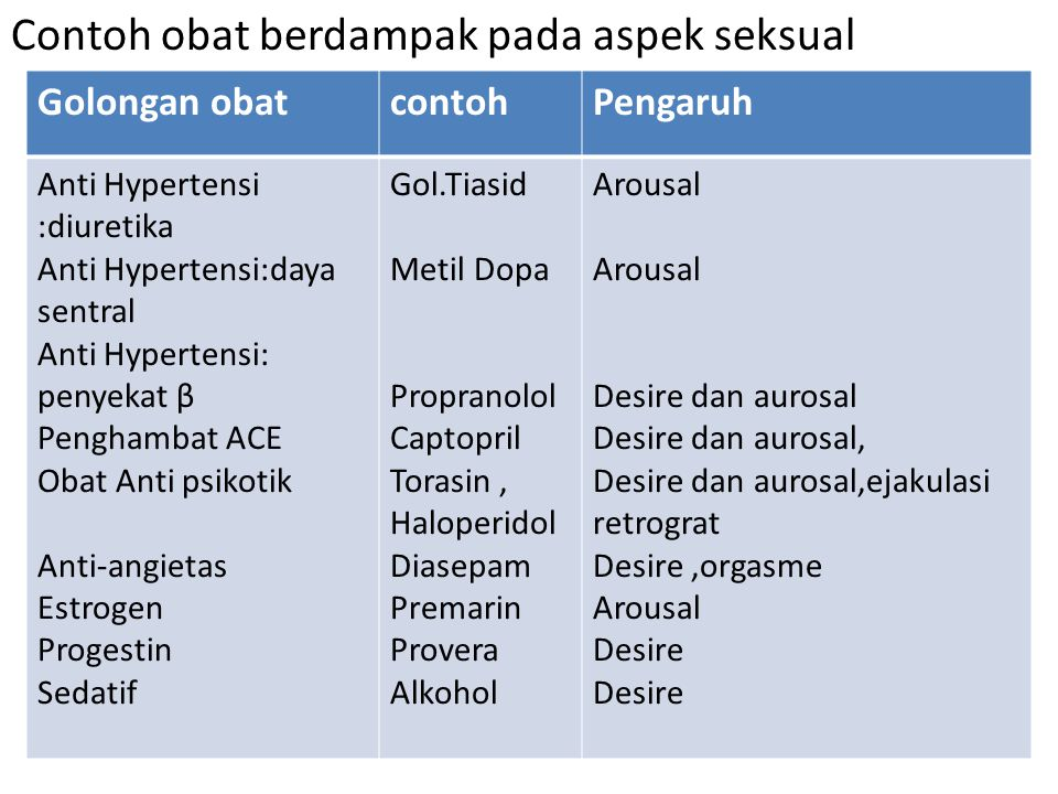 Contoh obat berdampak pada aspek seksual