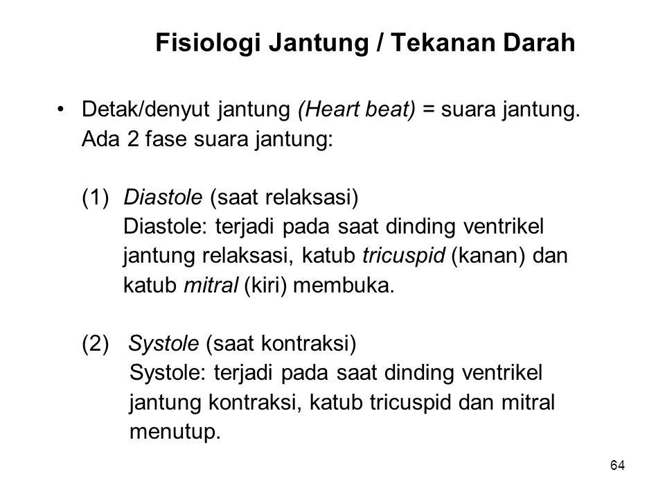 Fisiologi Jantung / Tekanan Darah
