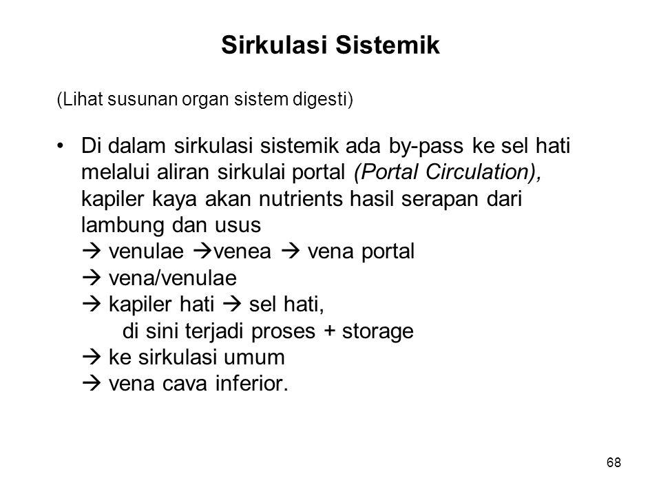Sirkulasi Sistemik Di dalam sirkulasi sistemik ada by-pass ke sel hati