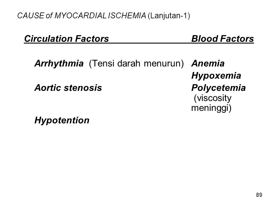 CAUSE of MYOCARDIAL ISCHEMIA (Lanjutan-1)