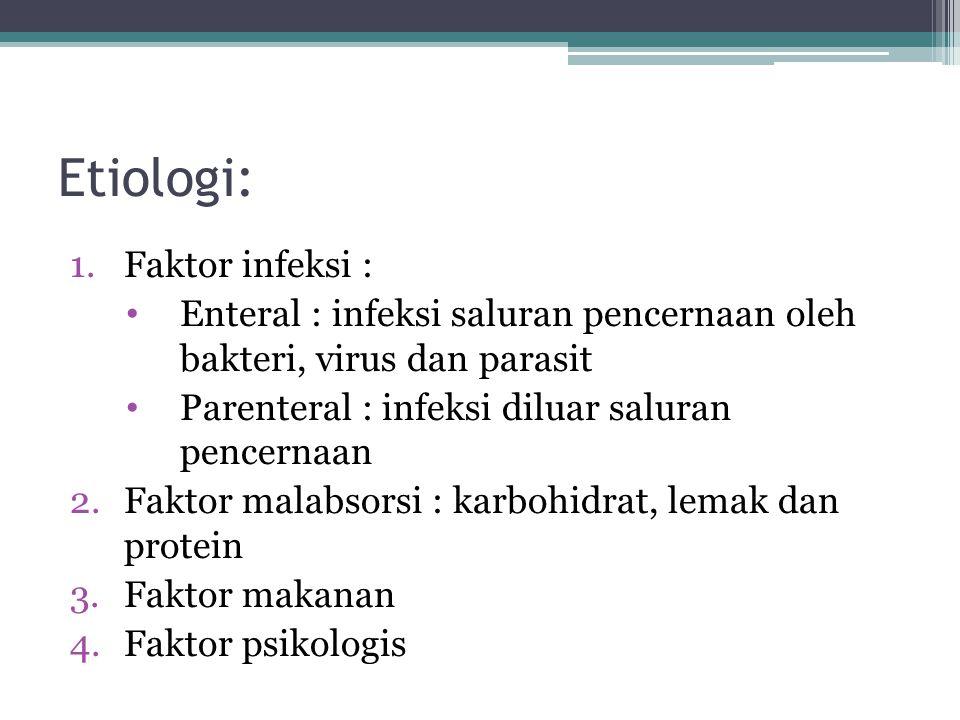 Etiologi: Faktor infeksi :