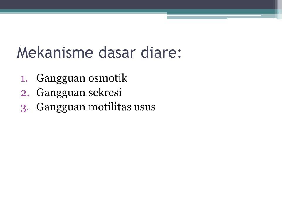 Mekanisme dasar diare: