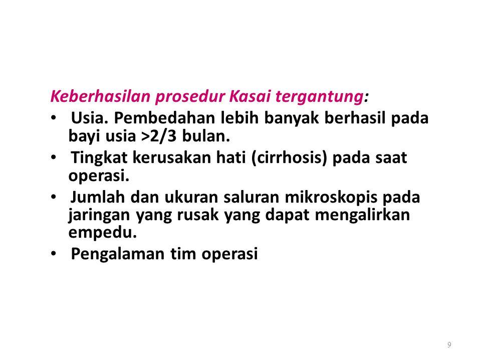 Keberhasilan prosedur Kasai tergantung: