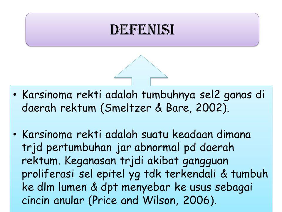 DEFENISI Karsinoma rekti adalah tumbuhnya sel2 ganas di daerah rektum (Smeltzer & Bare, 2002).