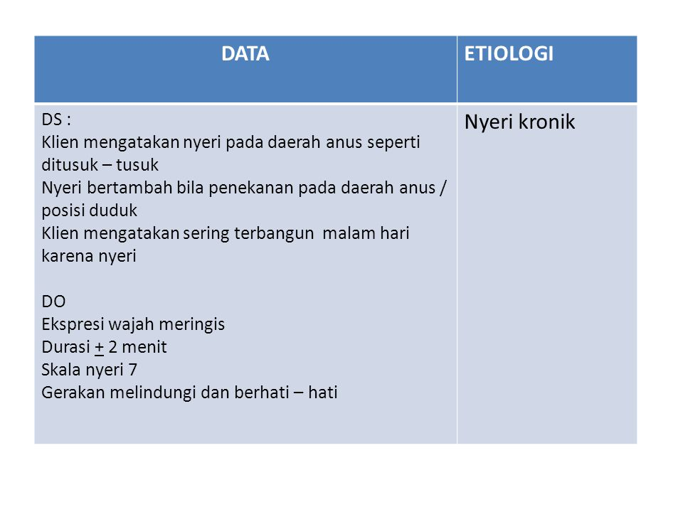 DATA ETIOLOGI Nyeri kronik DS :